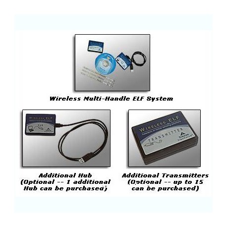 Wireless Multi-Handle ELF System  (Email詢價)