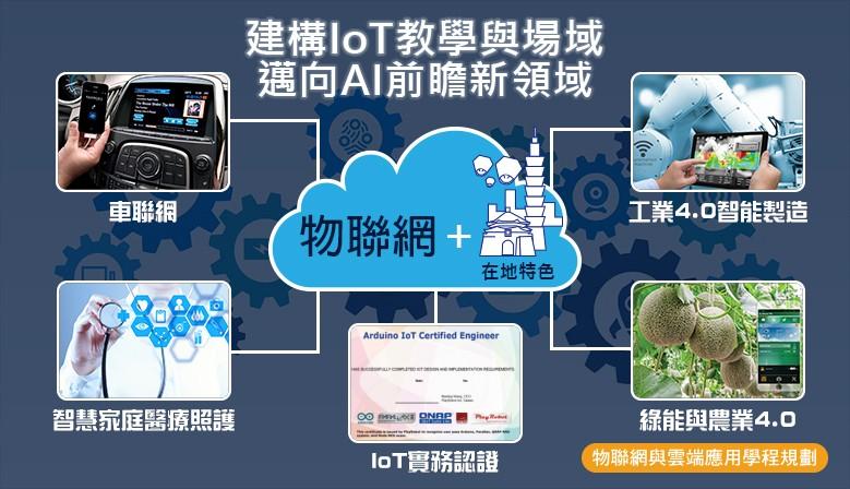 IoT 實務學程