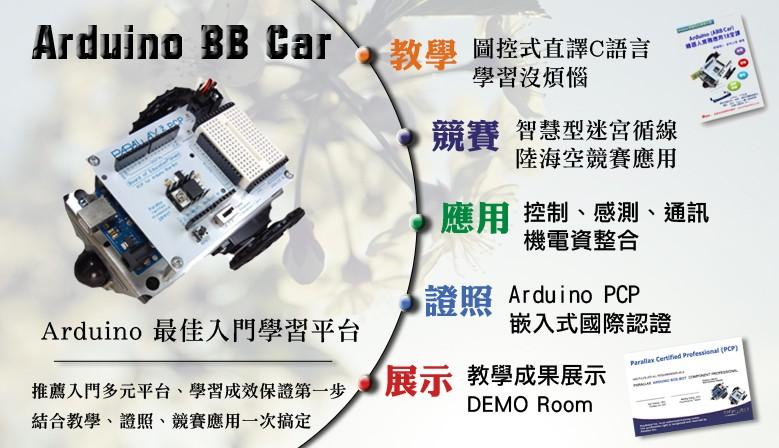 ABB Car