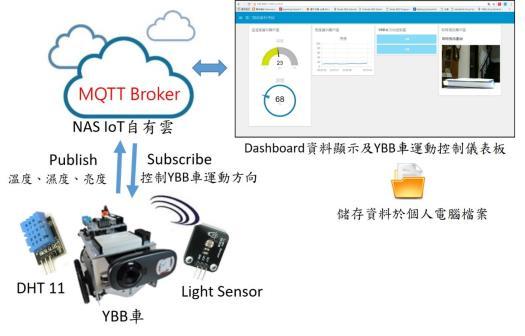 IoT證照06