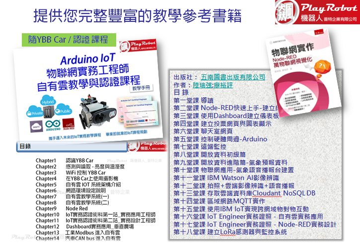 IoT證照10