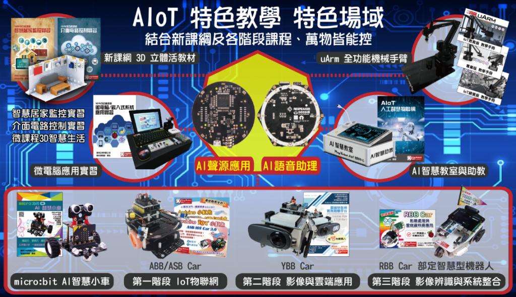 20180612-AIoT