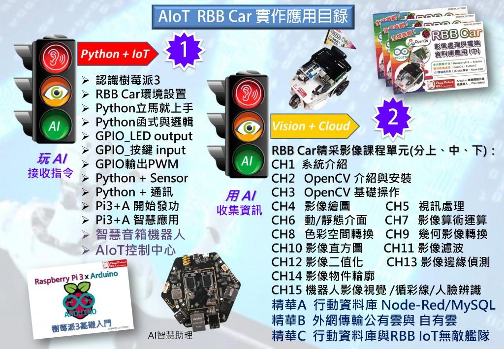 AIoT RBB_2