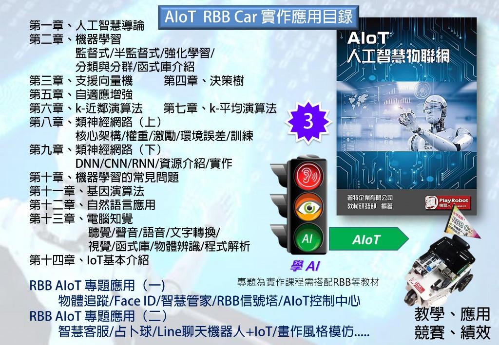 AIoT RBB_3