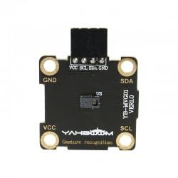 手勢識別模組(相容RPi Arduino Micro:bit Jetson Nano)