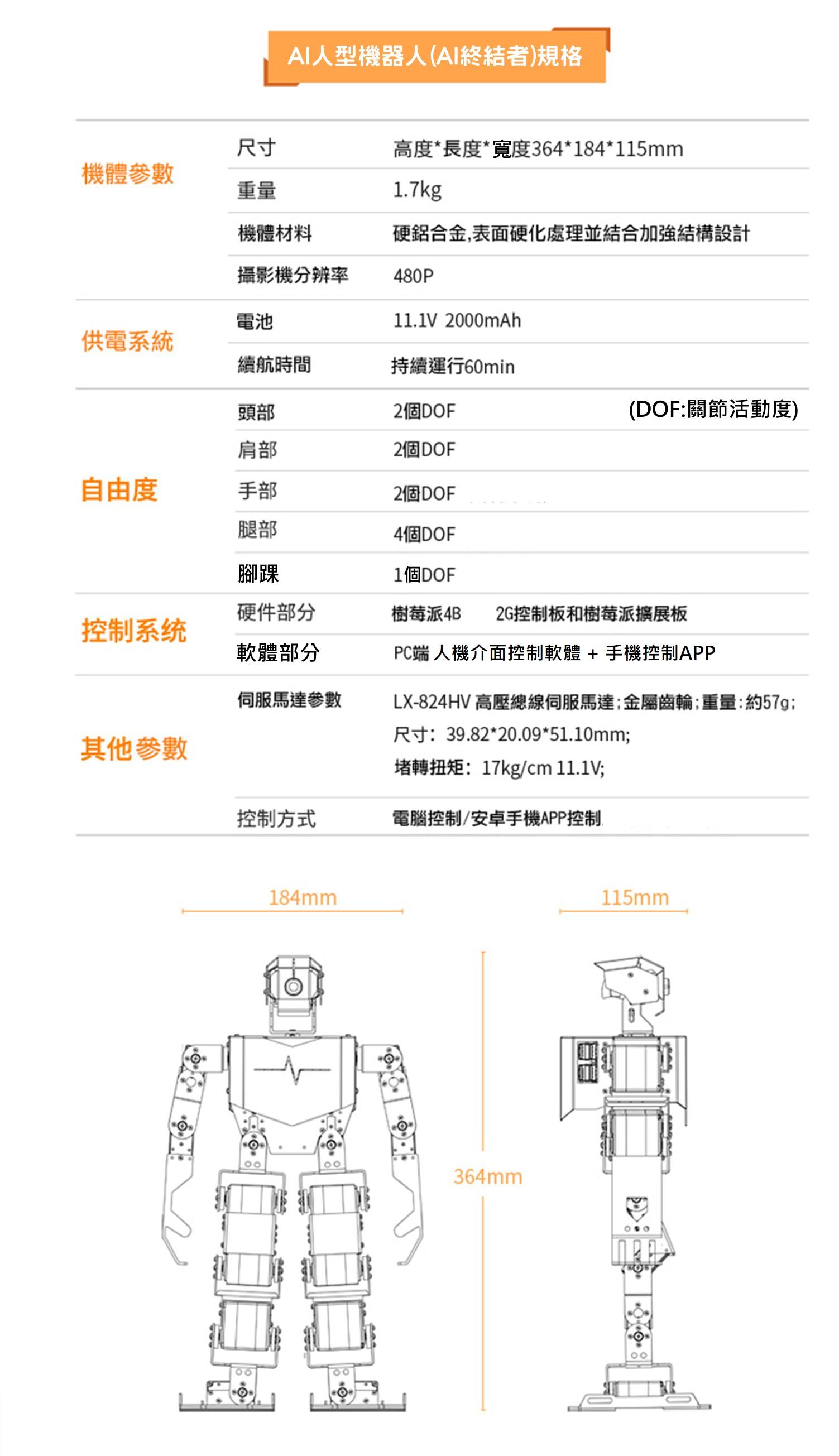 AI人型機器人(AI終結者)規格.png