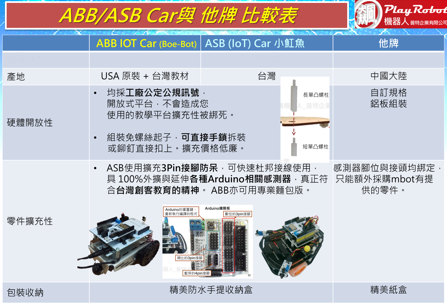 ABB_table1-New.png