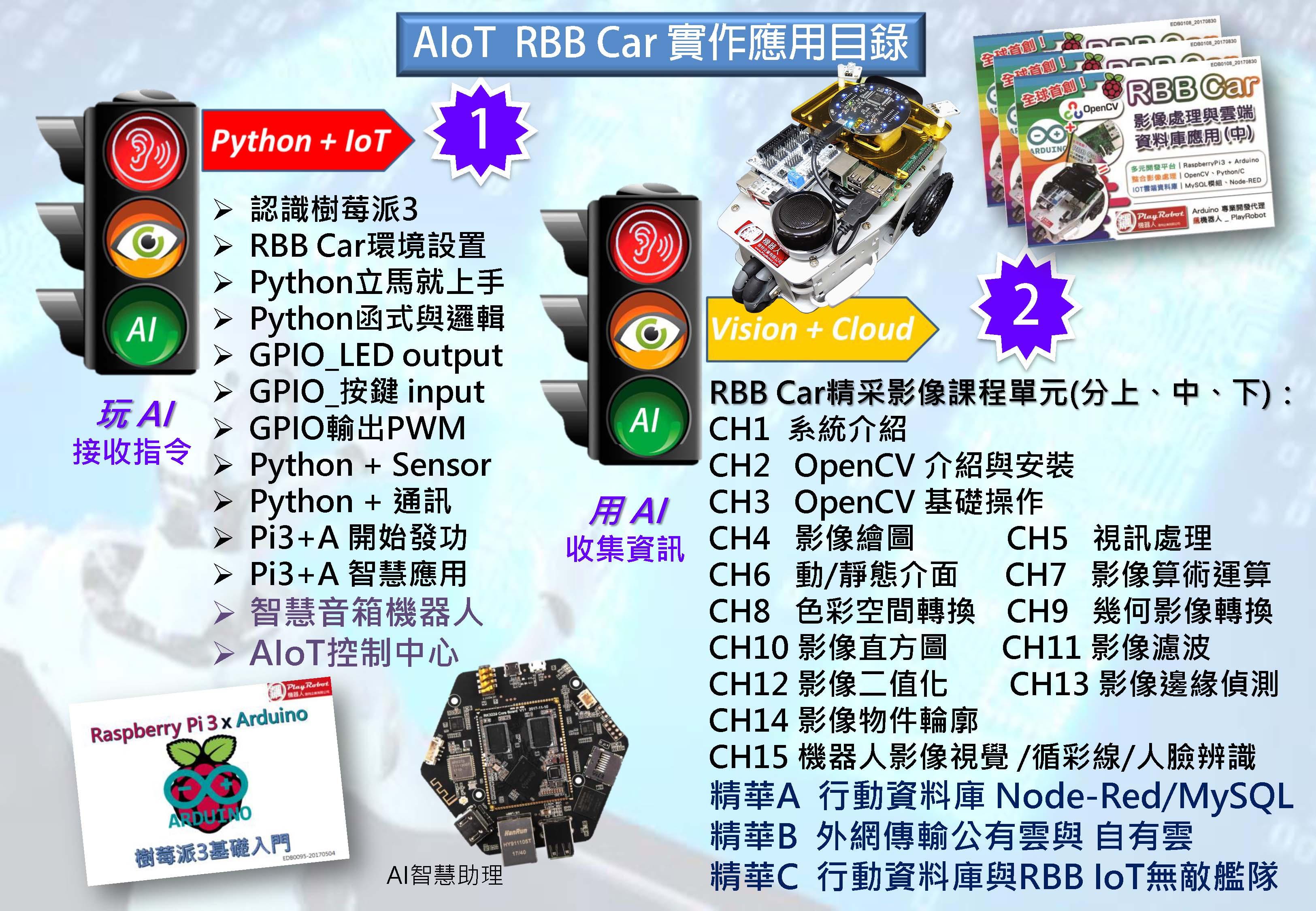 AIoT RBB_2.jpg