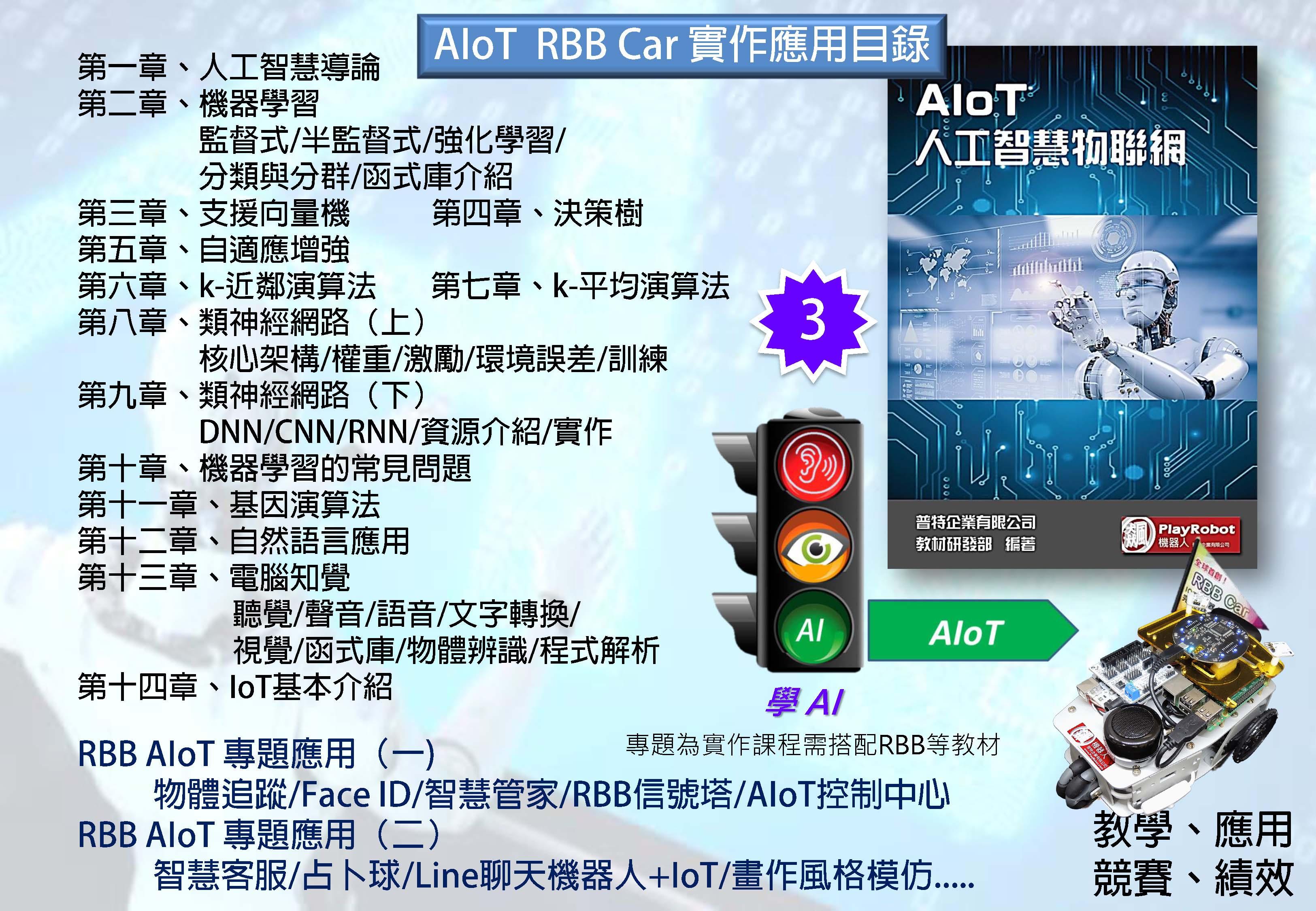 AIoT RBB_3.jpg