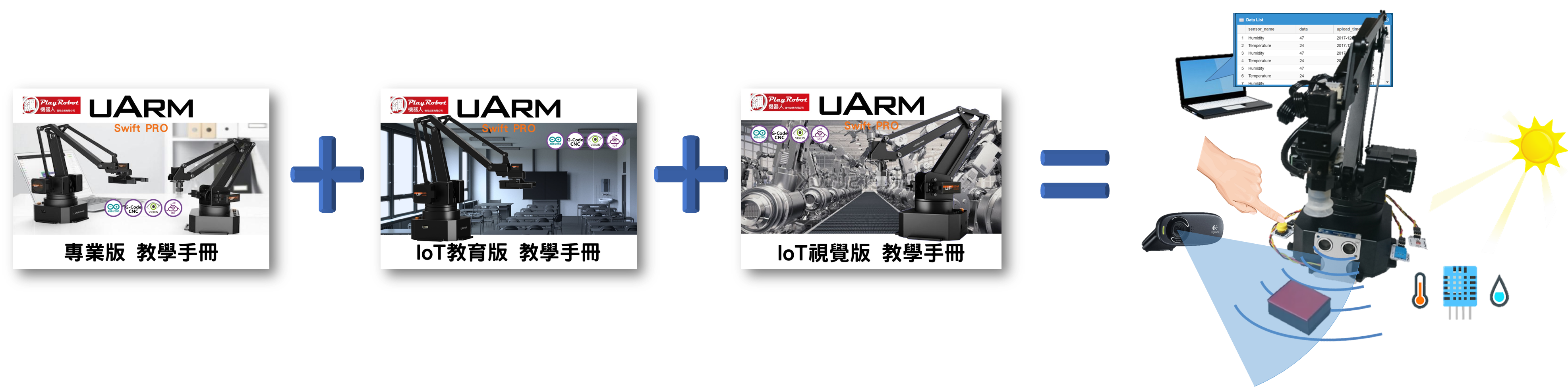 Pro+IoT+Vision.png